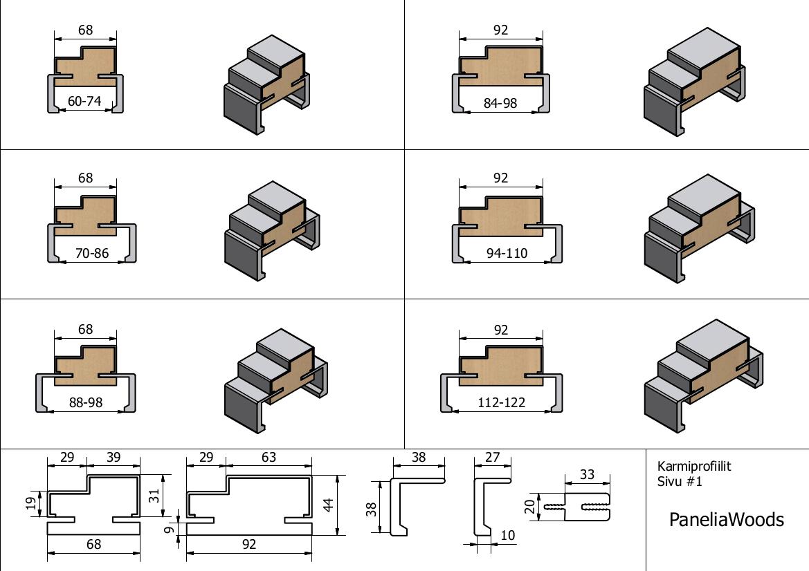 karmi seinäpaksuudet